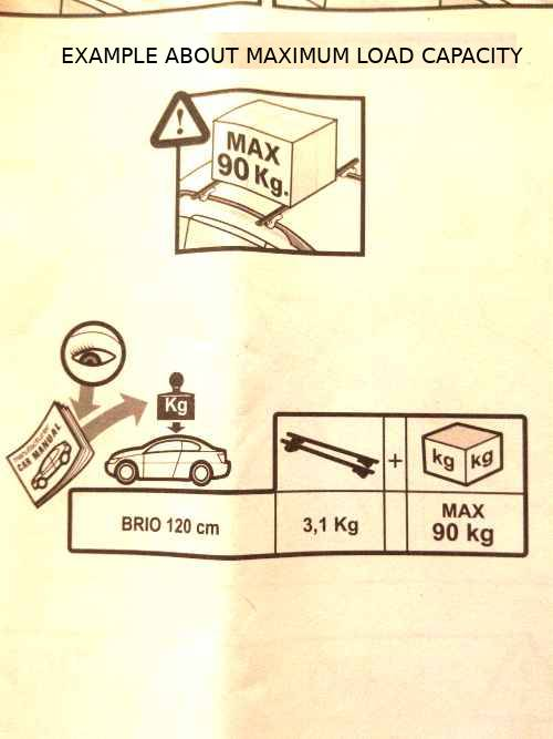 Example about maximum load capacity