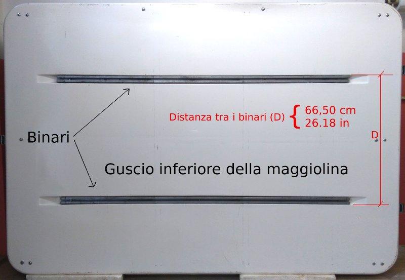 La distanza tra i binari della maggiolina è di 66,50 cm